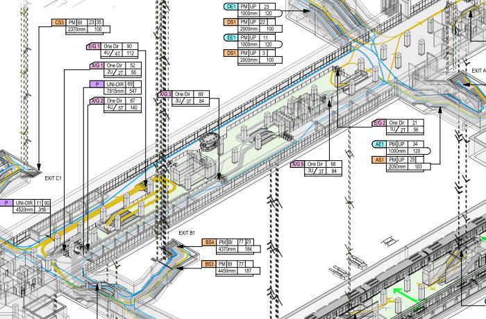 MTR Station Passenger Flow Rate Study